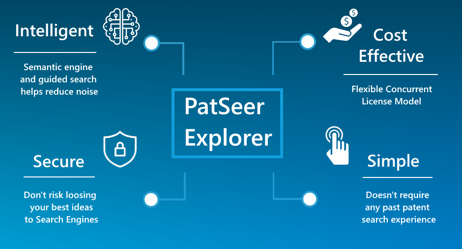 Gridlogics introduces PatSeer explorer – A company-wide semantic patent research solution for researchers!