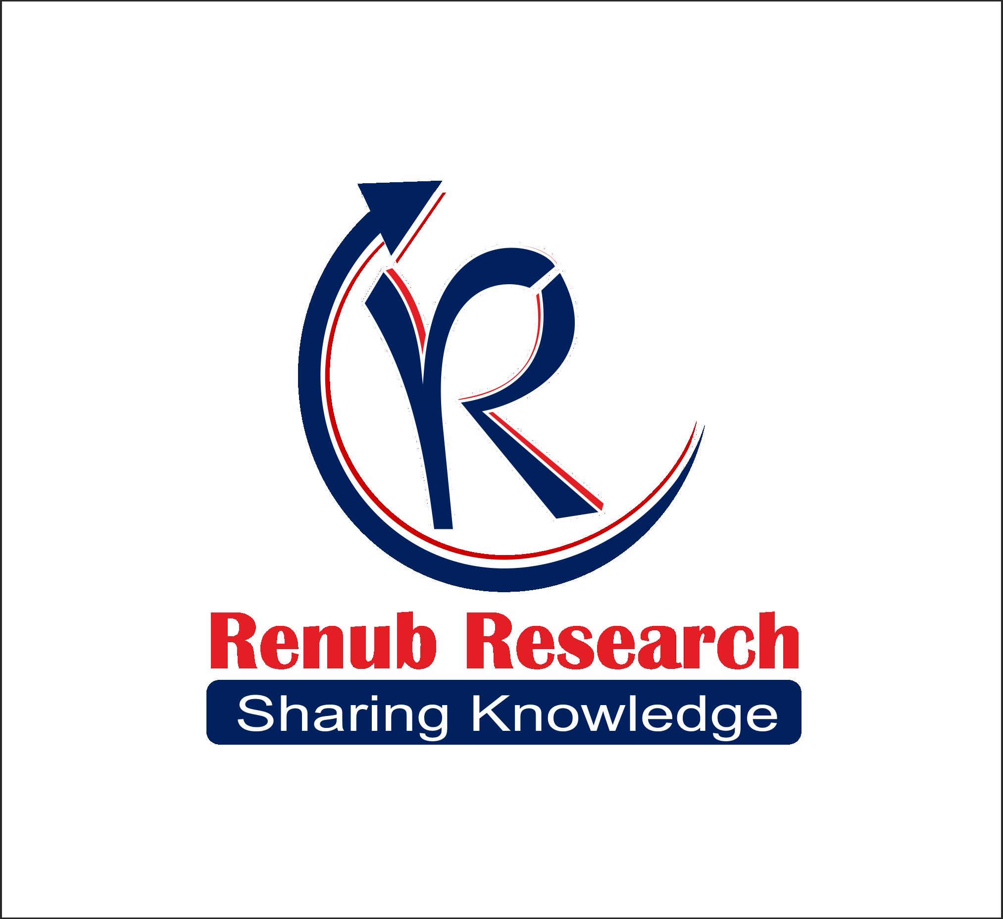 Hepatitis C Drugs Market Global Forecast By Distribution Channels - Renub Research