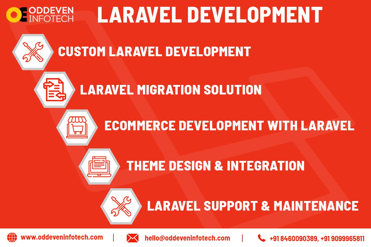 Laravel Development Services   Laravel Development Company