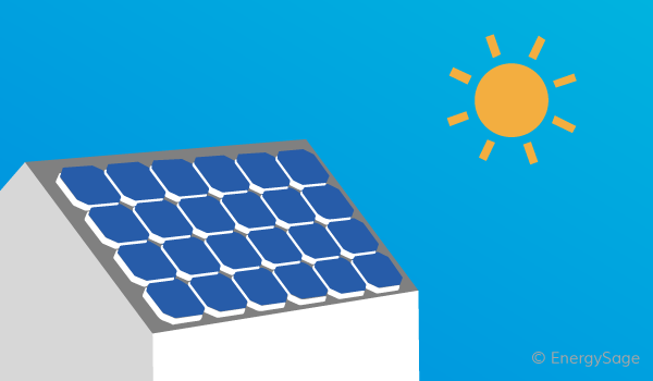 Sunny Sky Solar announced you to launch 13.2KW Solar Power System in Queensland
