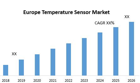 Europe Temperature Sensor Market