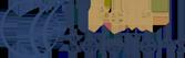 Custom  Industry Specific App Development Solutions