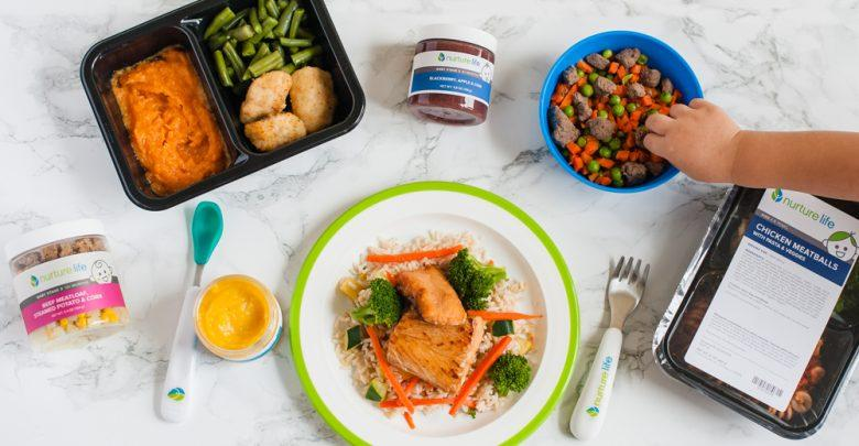 Meal Kit Delivery Services Market – Upcoming Opportunities by 2025