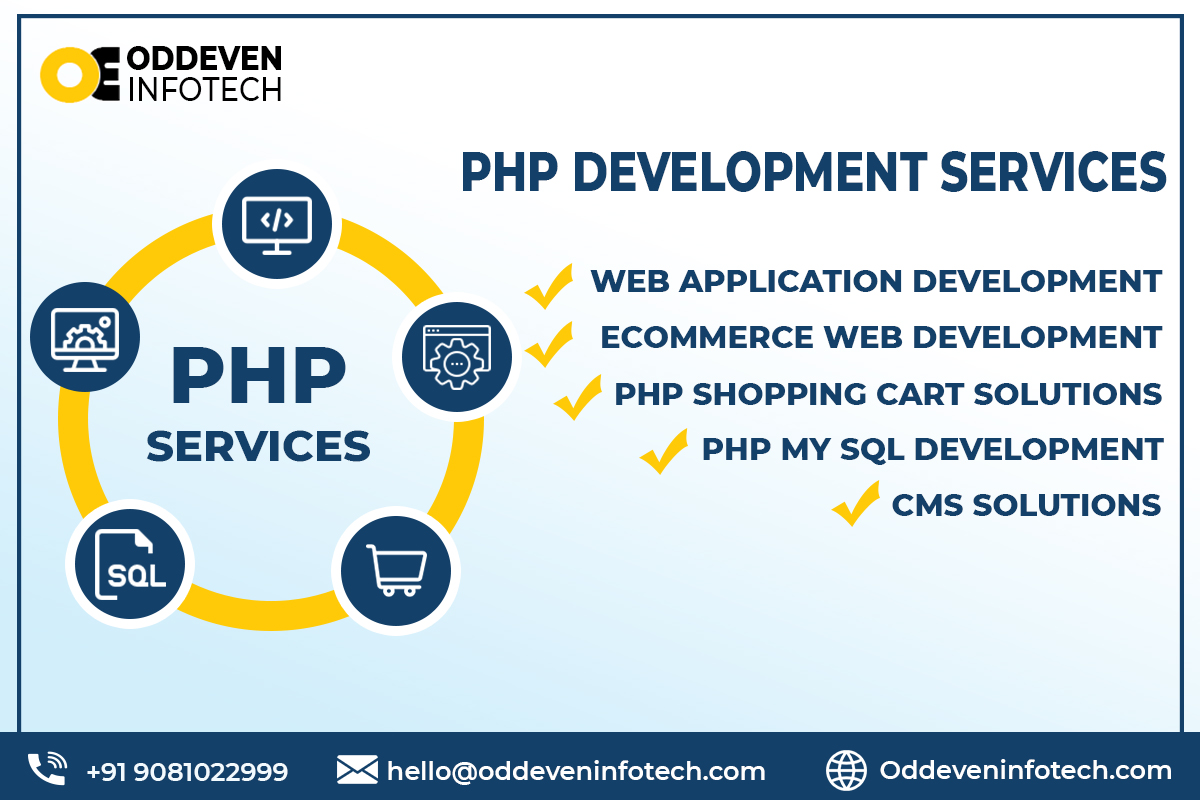 PHP Development Services | #1 PHP Application Development Company