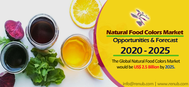 Natural Food Colors Market will be worth USD 2.5 Billion by 2025
