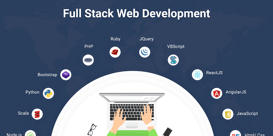 A Full Stack Developer Course Opens the Door to Advanced Skillset Salaries and Opportunities