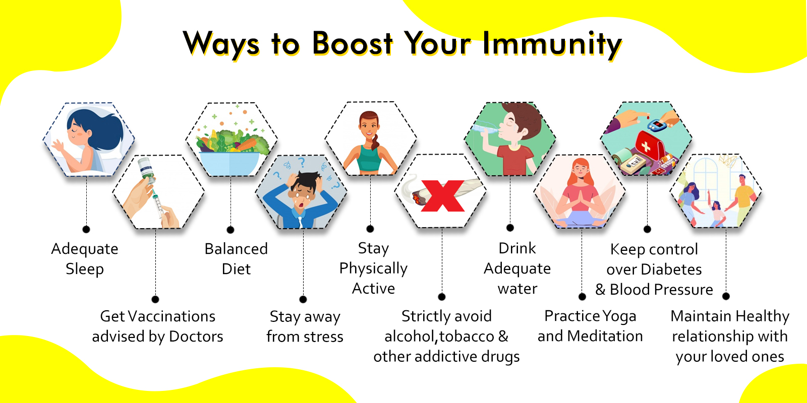 BOOST YOUR IMMUNITY TO FIGHT DEADLY DISEASES LIKE COVID-19.