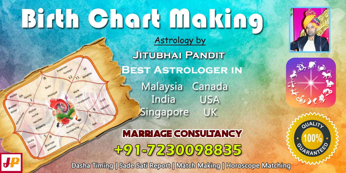 Love Astrologer in USA, Best Astrologer in UK, Astrologer in Canada