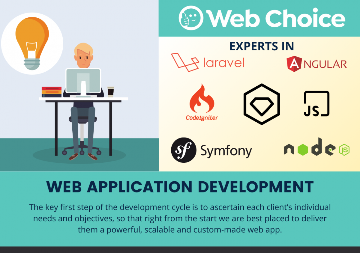Web Choice - Cutting Edge Web and Mobile App Development