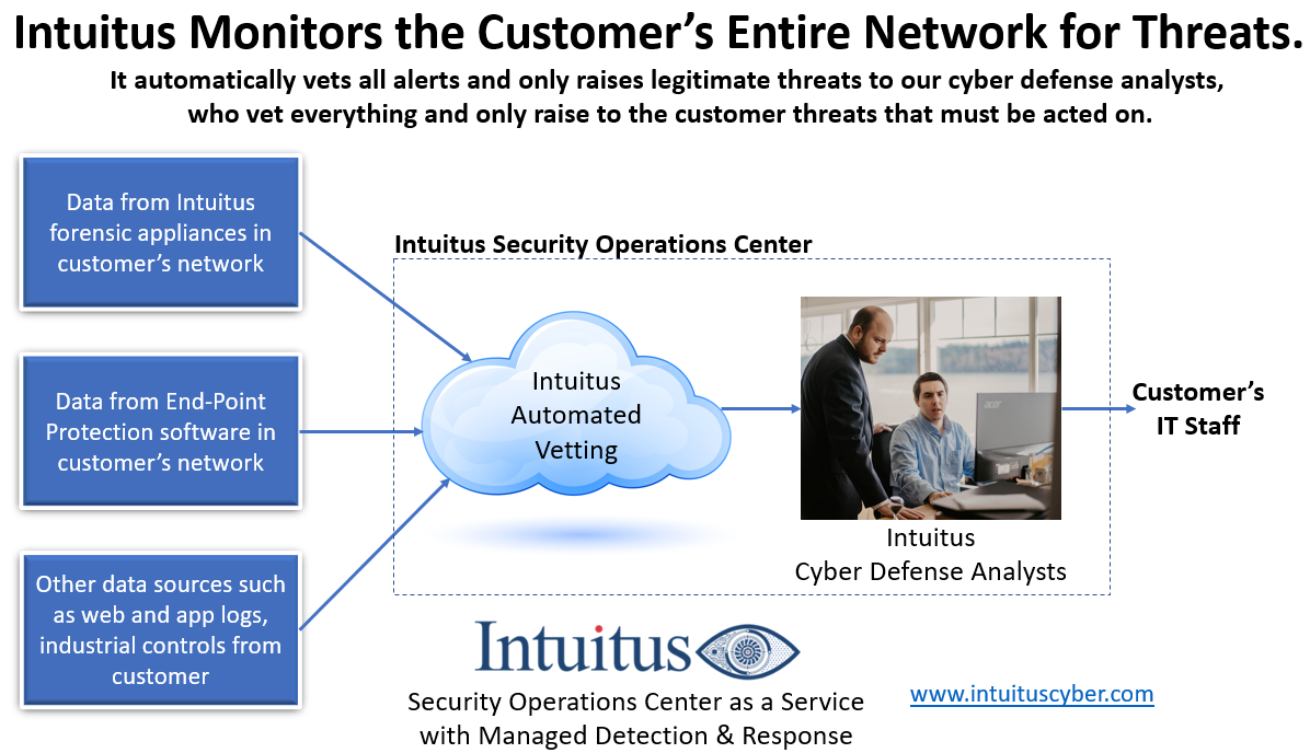 Veteran Cybercrime Fighters Launch New Automated Threat Detection and Response Service