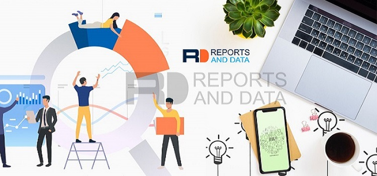 Military Aerospace Coatings Market with Competitors growth prospects, Product Key Features, Industry Growth Rate 2020-2027