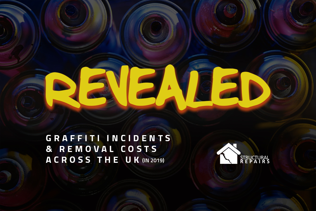 NEW STUDY: Graffiti Incidents and Removal Costs across the UK