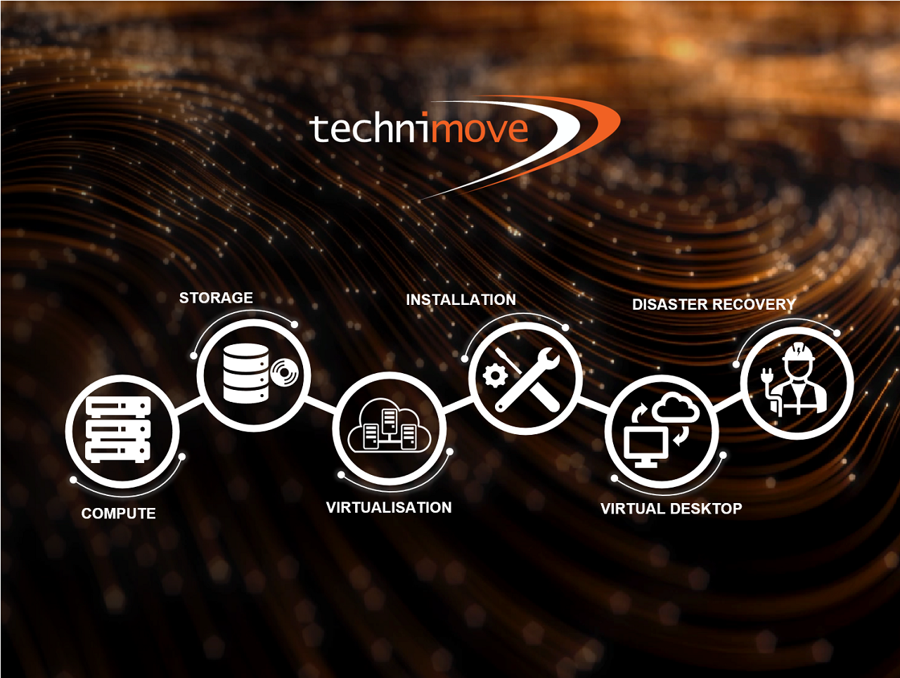 Technimove Introduces Professional Services focused on Digital Transformation